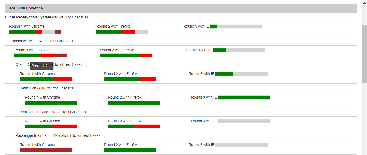 Track Test Status & Results with Various of synapseRT Reports and